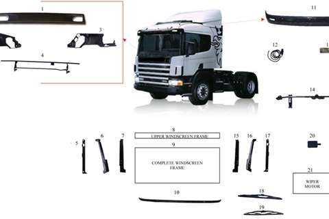 Scania P & R