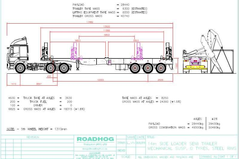 Roadhog Specialist vehicle 45 Ton Container Side Loader Trailers
