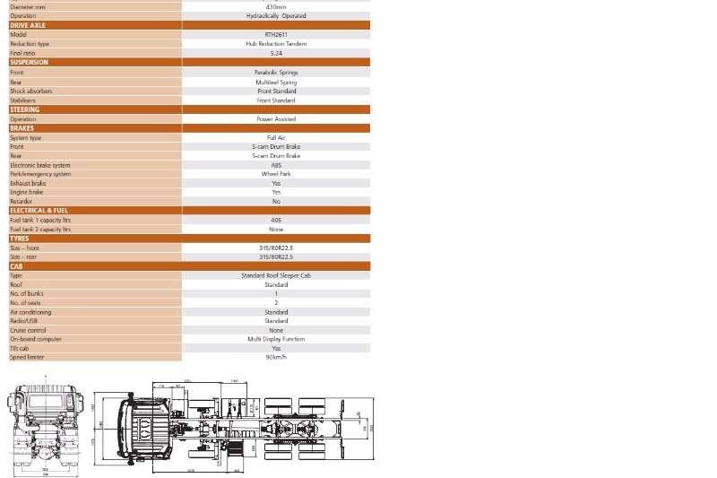 UD Flat deck UD Quester 8x4 Twinsteer Brick Combination Truck