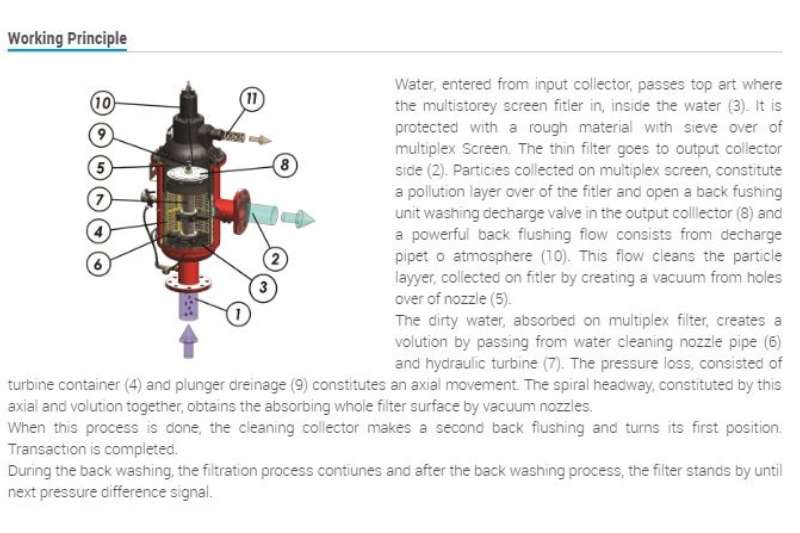 Irrigation filters Automatic screen filters, Horizontal and Vertical, Irrigation