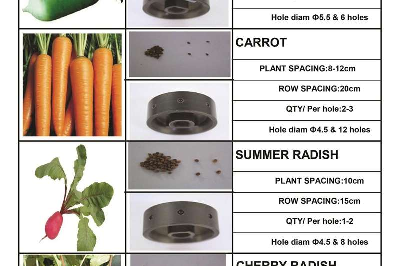Vegetable Seed Planters Other